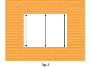 figura B